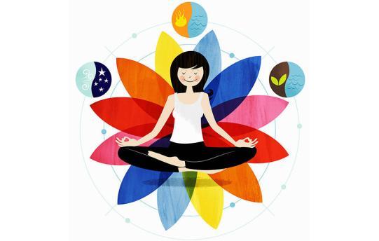 yoga loyus